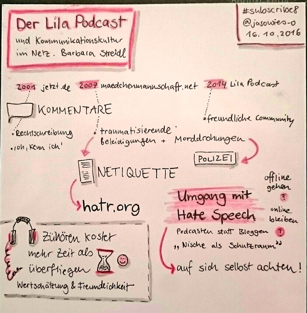 Lila Podcast Sketchnote