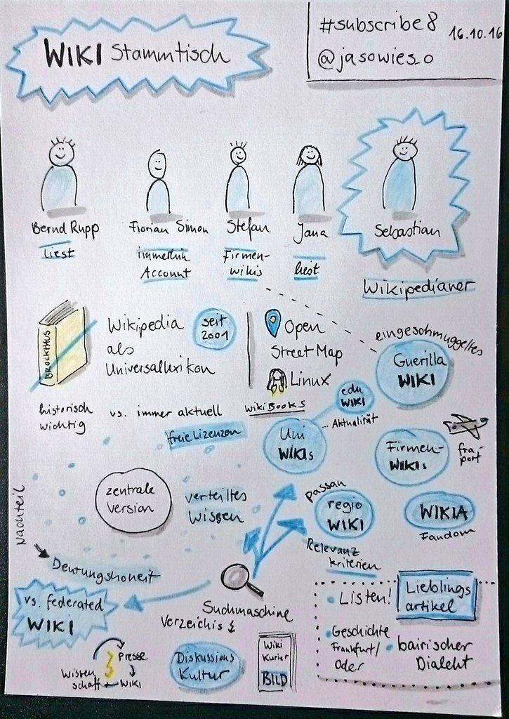 WikiStammtisch-Sketchnote